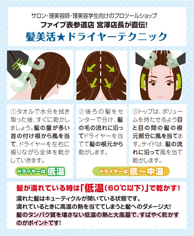 髪美活★ドライヤーテクニック