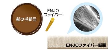 ENJO 髪の毛と比べても極細具合がよくわかる。
