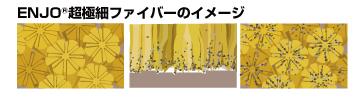 ENJO ENJO超極細ファイバーのイメージ。繊維と繊維の間にホコリやバクテリアが絡みつく。