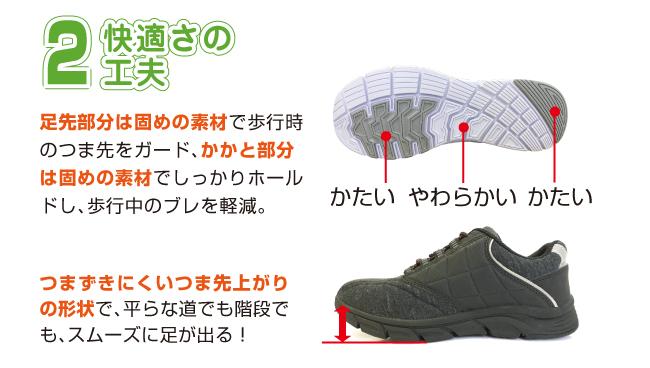 こだわり機能2快適さの工夫。足先部分は固めの素材で歩行時のつま先をガード、かかと部分は固めの素材でしっかりホールドし、歩行中のブレを軽減。つまずきにくいつま先上がりの形状で、平らな道でも階段でもスムーズに足が出る。