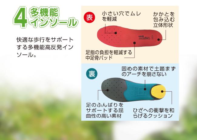 こだわり機能4多機能インソール。快適な歩行をサポートする多機能高反発インソール。