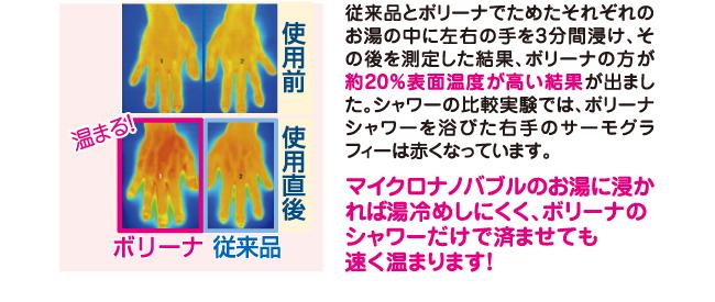 マイクロナノバブル 湯冷め 温まる 冷えにくい シャワー 節水 水圧 おススメ 交換